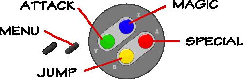 [Image: http://nfgworld.com/grafx/games/DemonsCrest-botans.png]