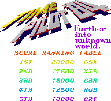 Arcade Fonts: Only 64 Pixels – NFGworld