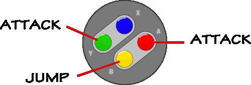 [Image: http://nfgworld.com/grafx/games/SGnG-botans.png]