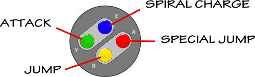 [Image: http://nfgworld.com/grafx/games/Whirlo-buttons.png]