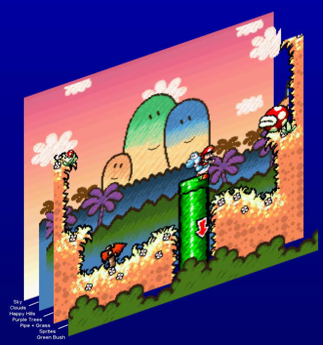 [Image: http://nfgworld.com/grafx/games/Yoshi-Layers-iso.png]